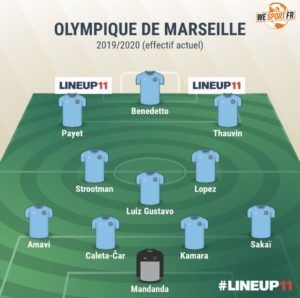 Calendrier De Lom 2020.Preview Ligue 1 2019 2020 Olympique De Marseille